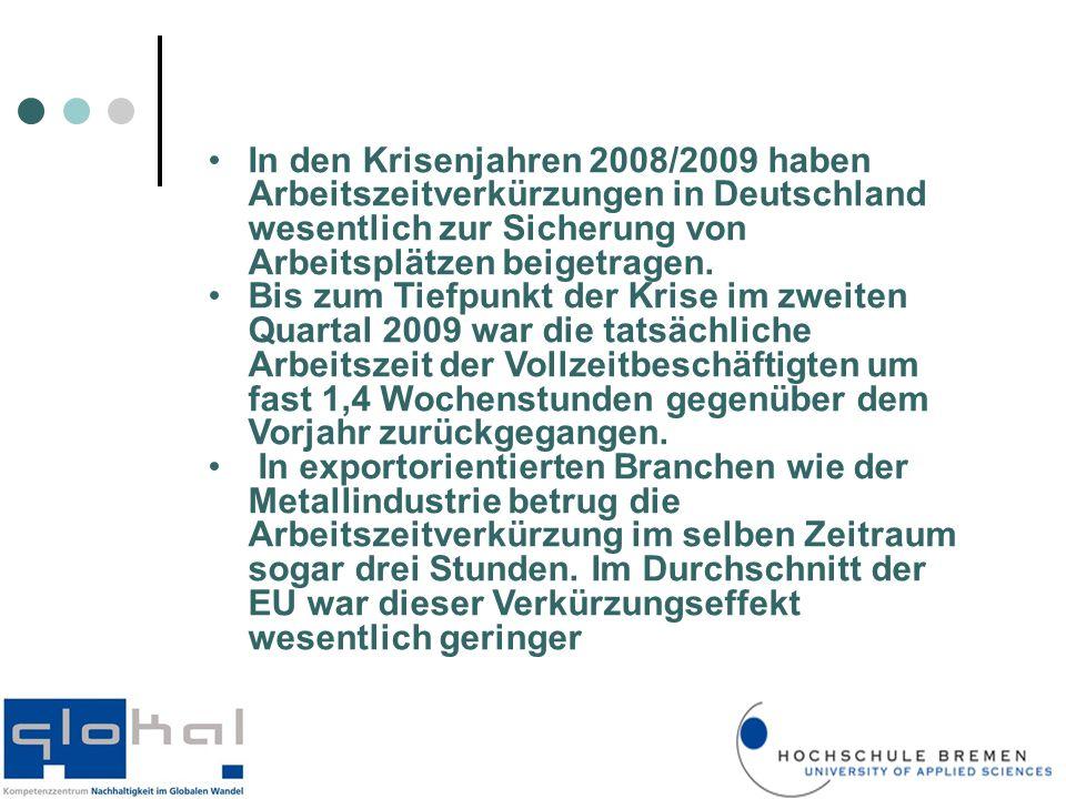 In den Krisenjahren 2008/2009 haben Arbeitszeitverkürzungen in Deutschland wesentlich zur Sicherung von Arbeitsplätzen beigetragen.