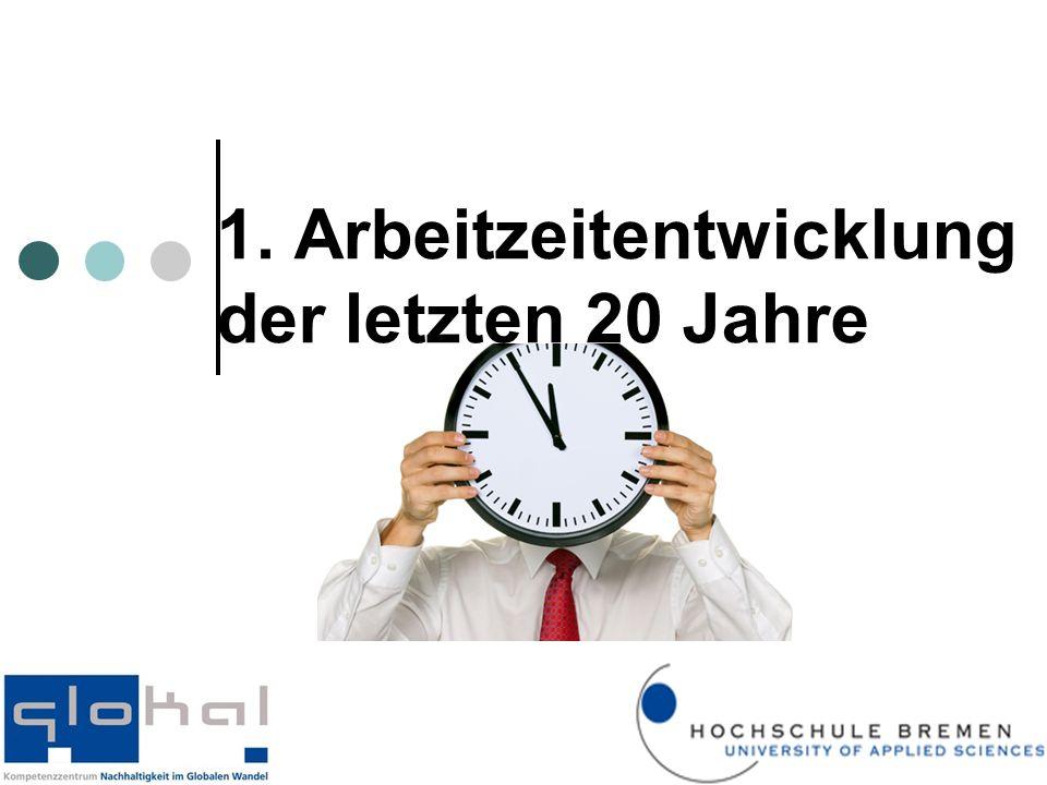 1. Arbeitzeitentwicklung der letzten 20 Jahre