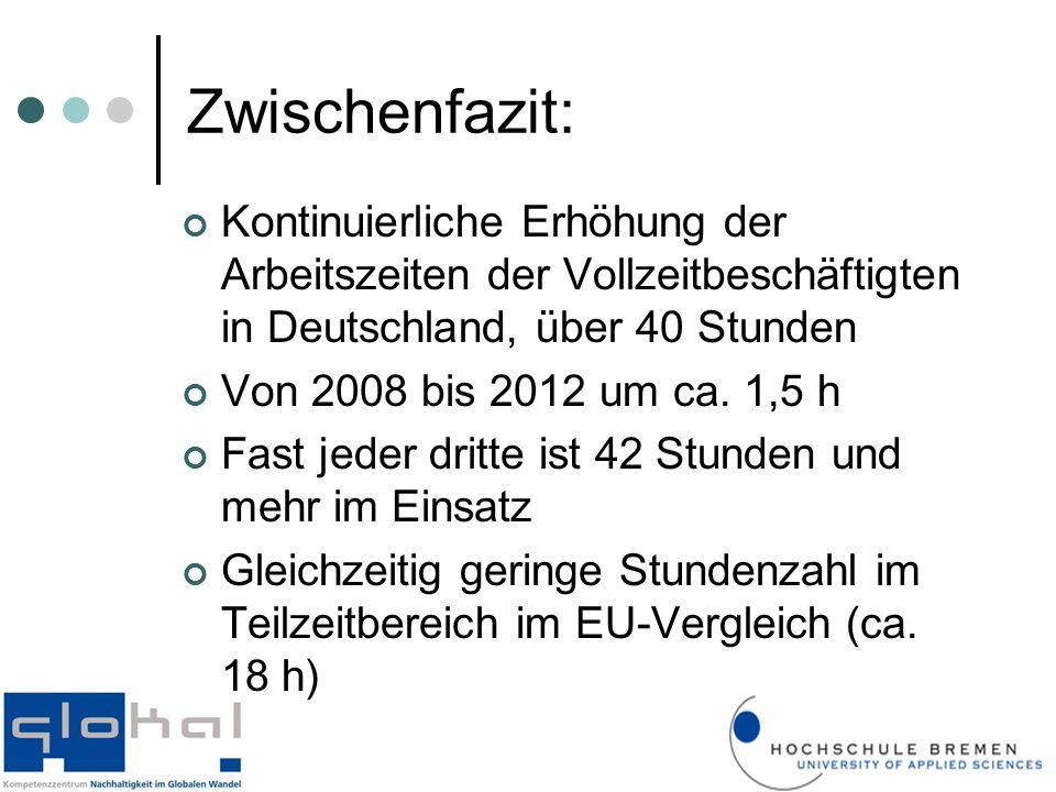 Zwischenfazit: Kontinuierliche Erhöhung der Arbeitszeiten der Vollzeitbeschäftigten in Deutschland, über 40 Stunden Von 2008 bis 2012 um ca.
