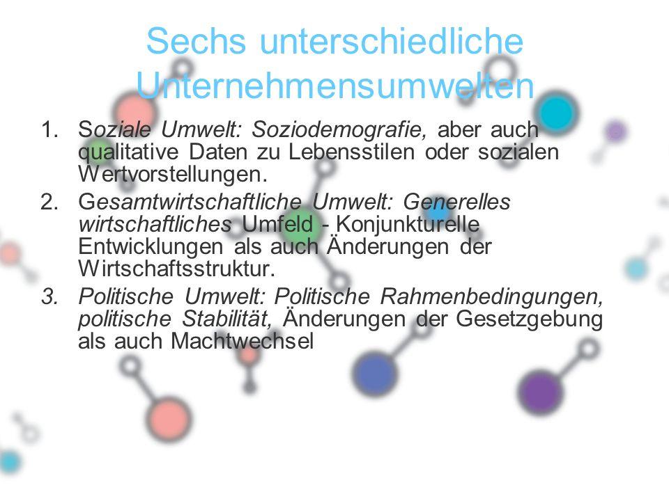 Sechs unterschiedliche Unternehmensumwelten 1.Soziale Umwelt: Soziodemografie, aber auch qualitative Daten zu Lebensstilen oder sozialen Wertvorstellungen.