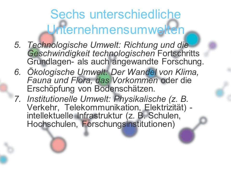 Sechs unterschiedliche Unternehmensumwelten 5.Technologische Umwelt: Richtung und die Geschwindigkeit technologischen Fortschritts Grundlagen- als auch angewandte Forschung.
