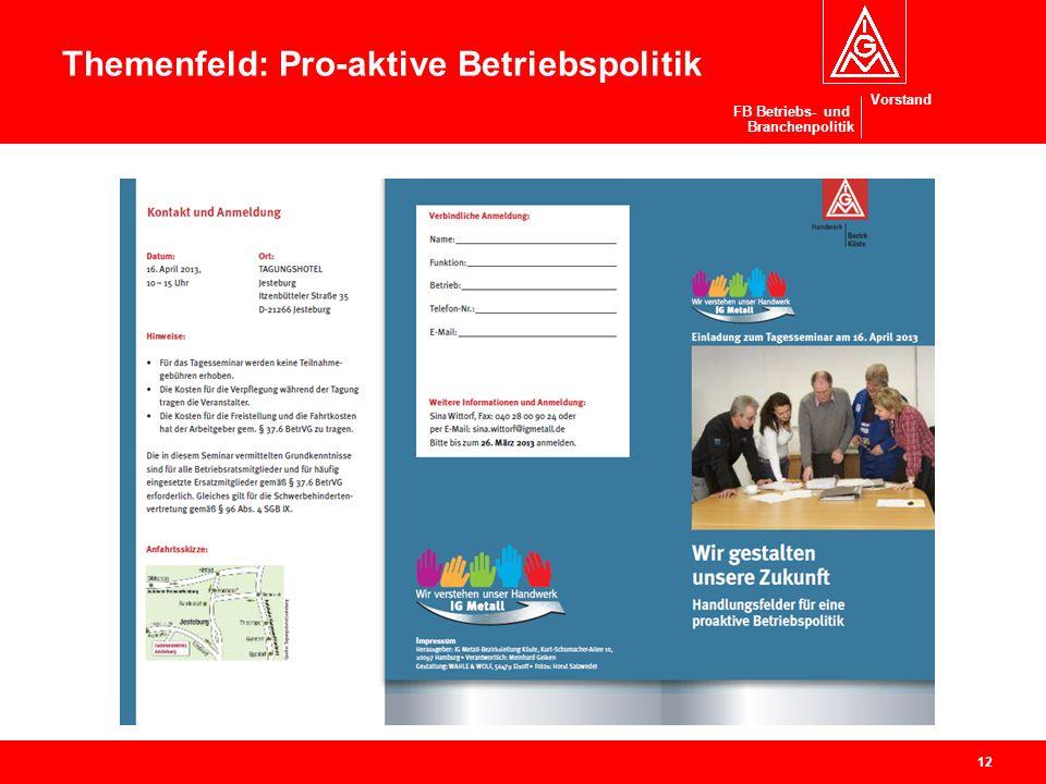 Vorstand FB Betriebs- und Branchenpolitik 12 Themenfeld: Pro-aktive Betriebspolitik