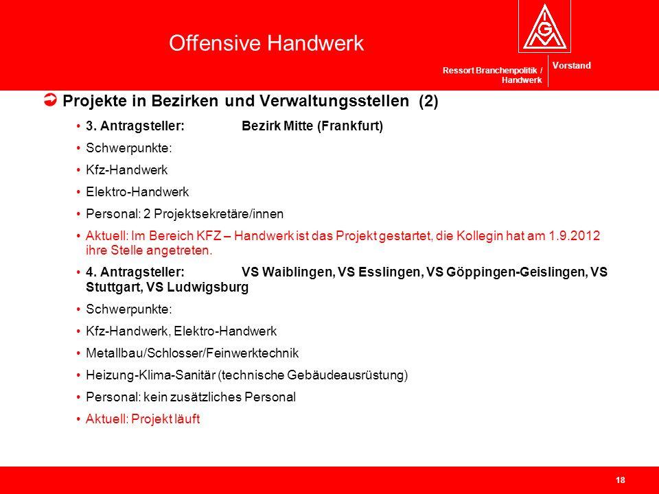 Vorstand Offensive Handwerk Ressort Branchenpolitik / Handwerk Projekte in Bezirken und Verwaltungsstellen (2) 3. Antragsteller:Bezirk Mitte (Frankfur