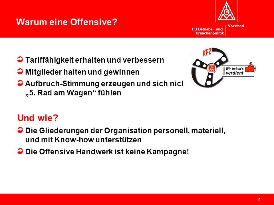 """Vorstand FB Betriebs- und Branchenpolitik Werbematerial """"Offensive Handwerk System zur Verbreitung: 1."""