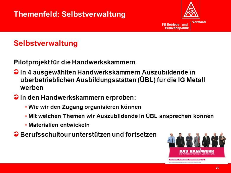 Vorstand FB Betriebs- und Branchenpolitik Selbstverwaltung Pilotprojekt für die Handwerkskammern In 4 ausgewählten Handwerkskammern Auszubildende in ü