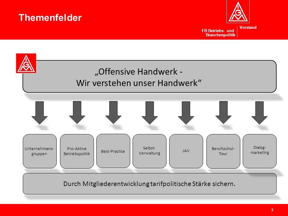 """Vorstand FB Betriebs- und Branchenpolitik 3 """"Offensive Handwerk - Wir verstehen unser Handwerk"""" Unternehmens- gruppen Pro-Aktive Betriebspolitik Selbs"""