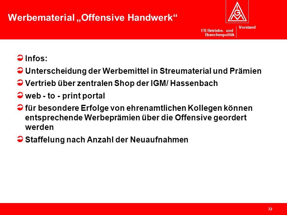 """Vorstand FB Betriebs- und Branchenpolitik Werbematerial """"Offensive Handwerk"""" Infos: Unterscheidung der Werbemittel in Streumaterial und Prämien Vertri"""