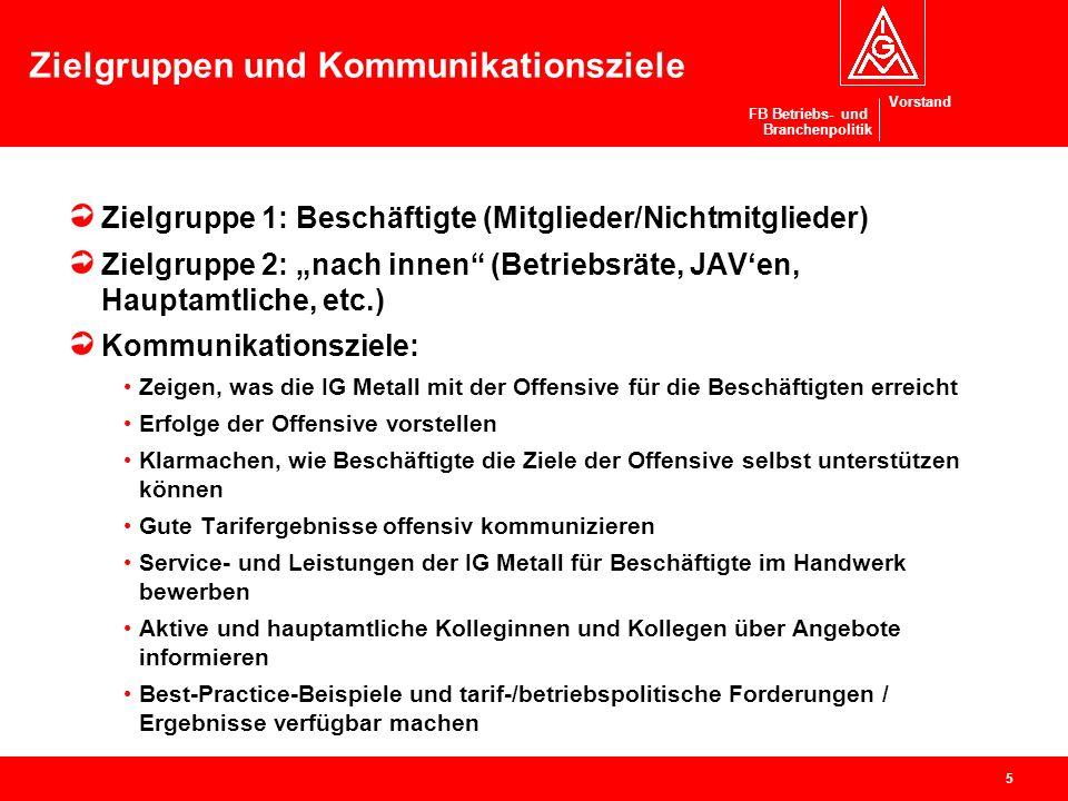 Vorstand FB Betriebs- und Branchenpolitik ÜLU – Kick Off, am 23.