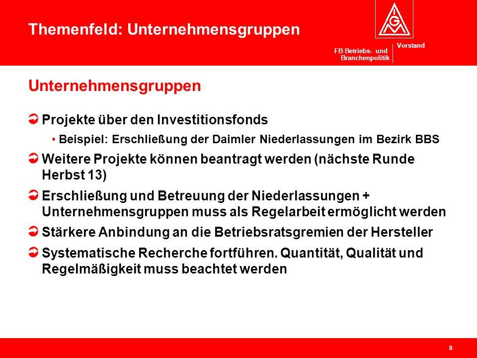 Vorstand FB Betriebs- und Branchenpolitik Unternehmensgruppen Projekte über den Investitionsfonds Beispiel: Erschließung der Daimler Niederlassungen i