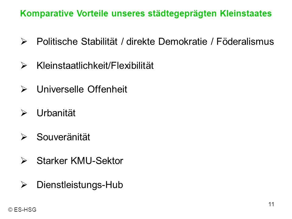  Politische Stabilität / direkte Demokratie / Föderalismus  Kleinstaatlichkeit/Flexibilität  Universelle Offenheit  Urbanität  Souveränität  Sta