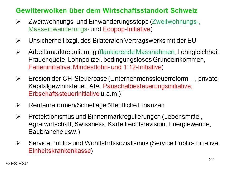  Zweitwohnungs- und Einwanderungsstopp (Zweitwohnungs-, Masseinwanderungs- und Ecopop-Initiative)  Unsicherheit bzgl. des Bilateralen Vertragswerks