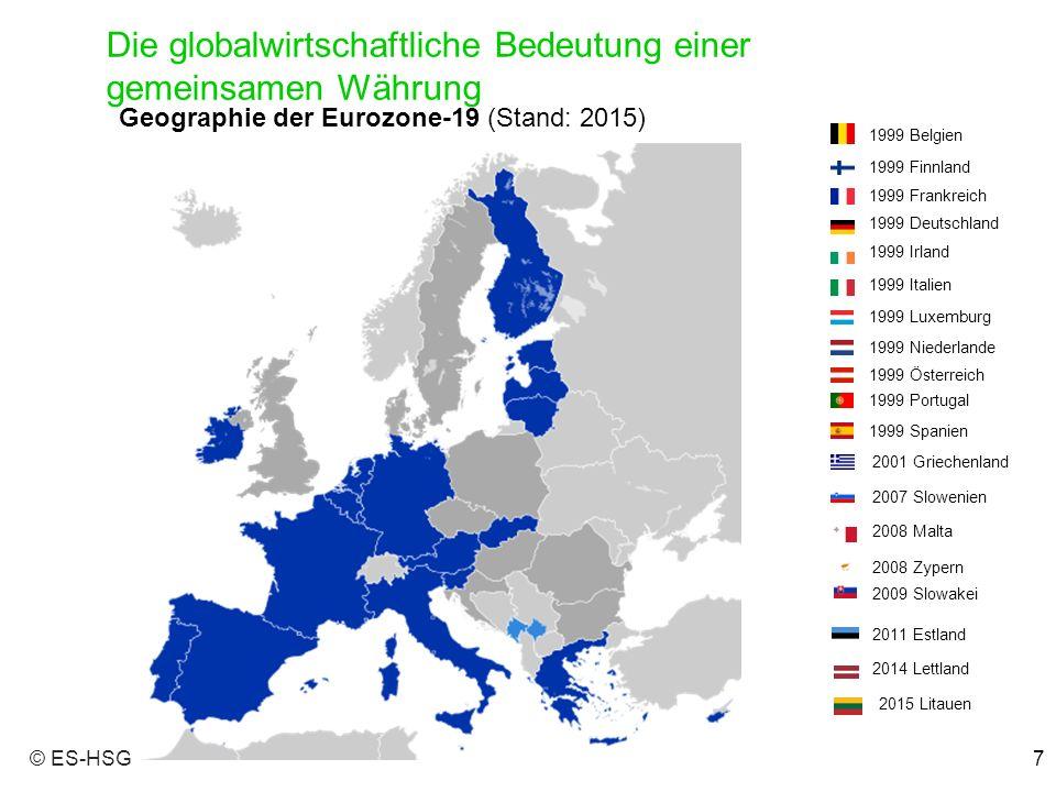 7 Die globalwirtschaftliche Bedeutung einer gemeinsamen Währung 1999 Belgien 1999 Finnland 1999 Frankreich 1999 Deutschland 1999 Irland 1999 Italien 1