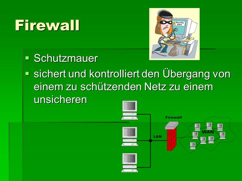 Firewall  Schutzmauer  sichert und kontrolliert den Übergang von einem zu schützenden Netz zu einem unsicheren
