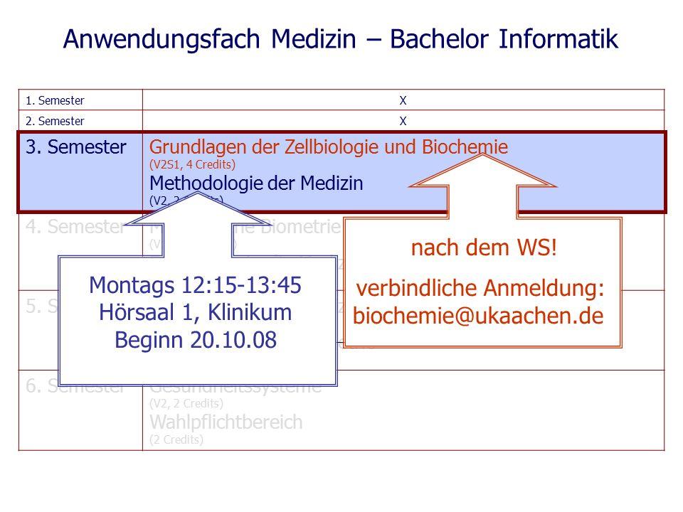 1. SemesterX 2. SemesterX 3. SemesterGrundlagen der Zellbiologie und Biochemie (V2S1, 4 Credits) Methodologie der Medizin (V2, 2 Credits) 4. SemesterM