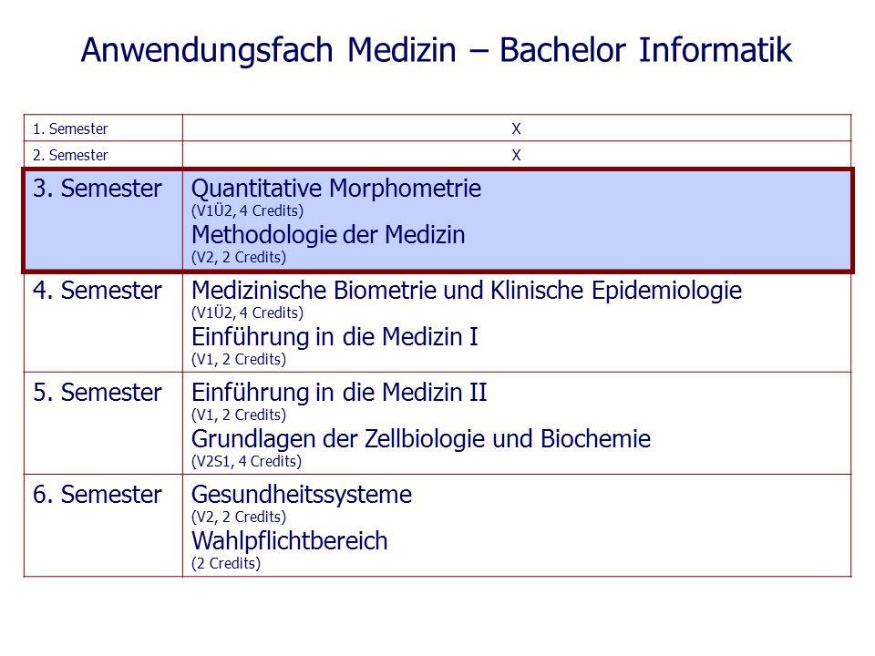 1. SemesterX 2. SemesterX 3. SemesterQuantitative Morphometrie (V1Ü2, 4 Credits) Methodologie der Medizin (V2, 2 Credits) 4. SemesterMedizinische Biom
