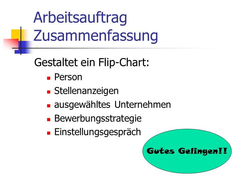 Arbeitsauftrag Zusammenfassung Gestaltet ein Flip-Chart: Person Stellenanzeigen ausgewähltes Unternehmen Bewerbungsstrategie Einstellungsgespräch Gute