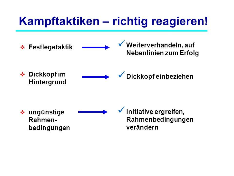 Kampftaktiken – richtig reagieren!  Festlegetaktik  Dickkopf im Hintergrund  ungünstige Rahmen- bedingungen Weiterverhandeln, auf Nebenlinien zum E