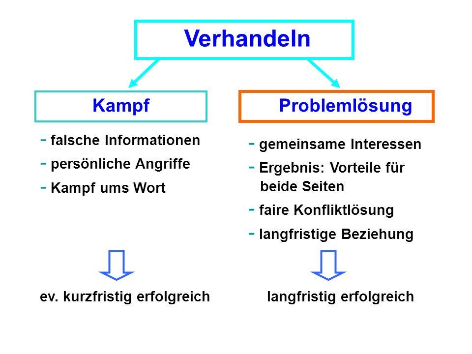 Probleme fair lösen gemeinsame Lösungen entwickeln objektive Kriterien finden Fairness überprüfen  z.B.