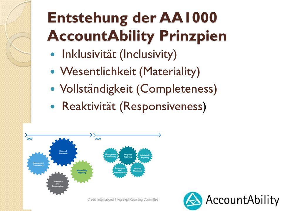Entstehung der AA1000 AccountAbility Prinzpien Inklusivität (Inclusivity) Wesentlichkeit (Materiality) Vollständigkeit (Completeness) Reaktivität (Res