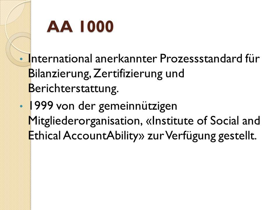 AA 1000 International anerkannter Prozessstandard für Bilanzierung, Zertifizierung und Berichterstattung. 1999 von der gemeinnützigen Mitgliederorgani