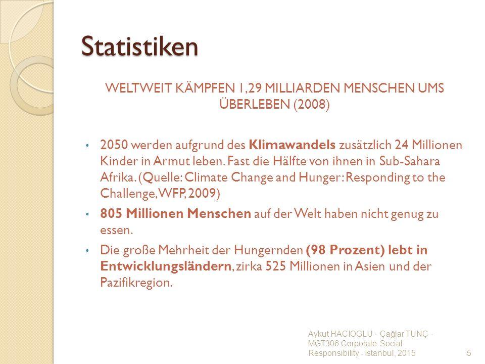 Statistiken WELTWEIT KÄMPFEN 1,29 MILLIARDEN MENSCHEN UMS ÜBERLEBEN (2008) 2050 werden aufgrund des Klimawandels zusätzlich 24 Millionen Kinder in Arm