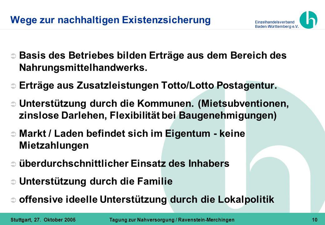 Einzelhandelsverband Baden-Württemberg e.V. Stuttgart, 27. Oktober 2005Tagung zur Nahversorgung / Ravenstein-Merchingen10 Wege zur nachhaltigen Existe