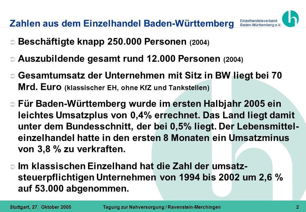 Einzelhandelsverband Baden-Württemberg e.V. Stuttgart, 27. Oktober 2005Tagung zur Nahversorgung / Ravenstein-Merchingen2 Zahlen aus dem Einzelhandel B