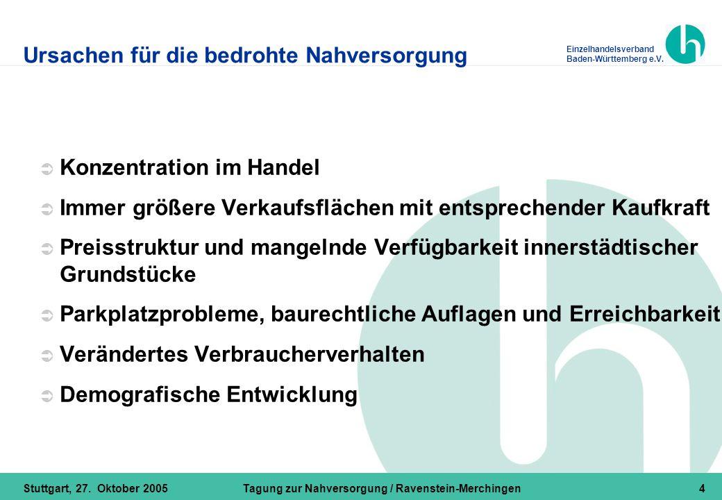 Einzelhandelsverband Baden-Württemberg e.V. Stuttgart, 27. Oktober 2005Tagung zur Nahversorgung / Ravenstein-Merchingen4 Ursachen für die bedrohte Nah