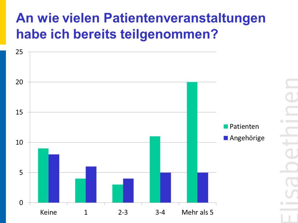 An wie vielen Patientenveranstaltungen habe ich bereits teilgenommen?