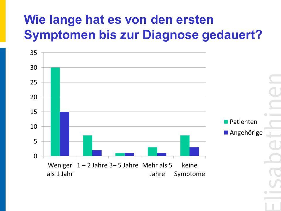 Wie lange hat es von den ersten Symptomen bis zur Diagnose gedauert?