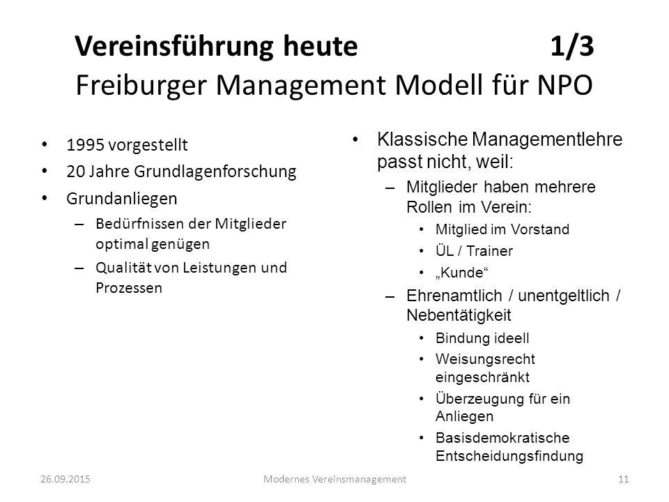 26.09.2015Modernes Vereinsmanagement11 Vereinsführung heute 1/3 Freiburger Management Modell für NPO 1995 vorgestellt 20 Jahre Grundlagenforschung Gru