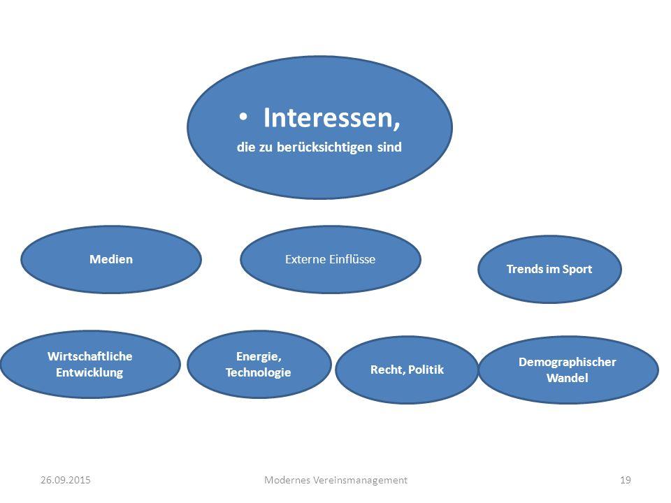 26.09.2015Modernes Vereinsmanagement19 Interessen, die zu berücksichtigen sind Wirtschaftliche Entwicklung Recht, Politik Demographischer Wandel Energ