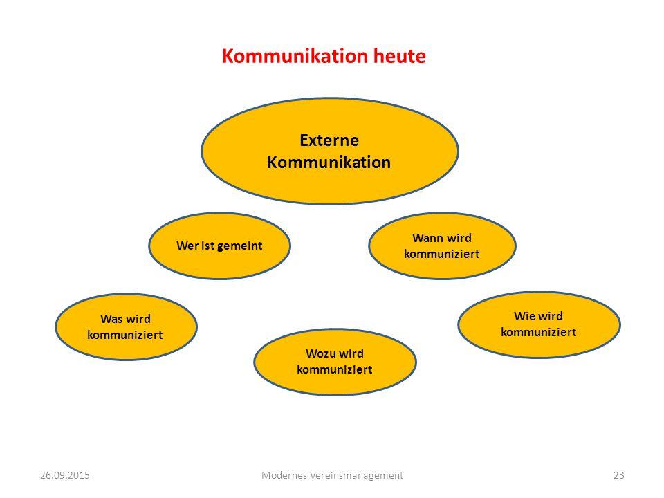 26.09.2015Modernes Vereinsmanagement23 Kommunikation heute Externe Kommunikation Wann wird kommuniziert Wer ist gemeint Was wird kommuniziert Wie wird