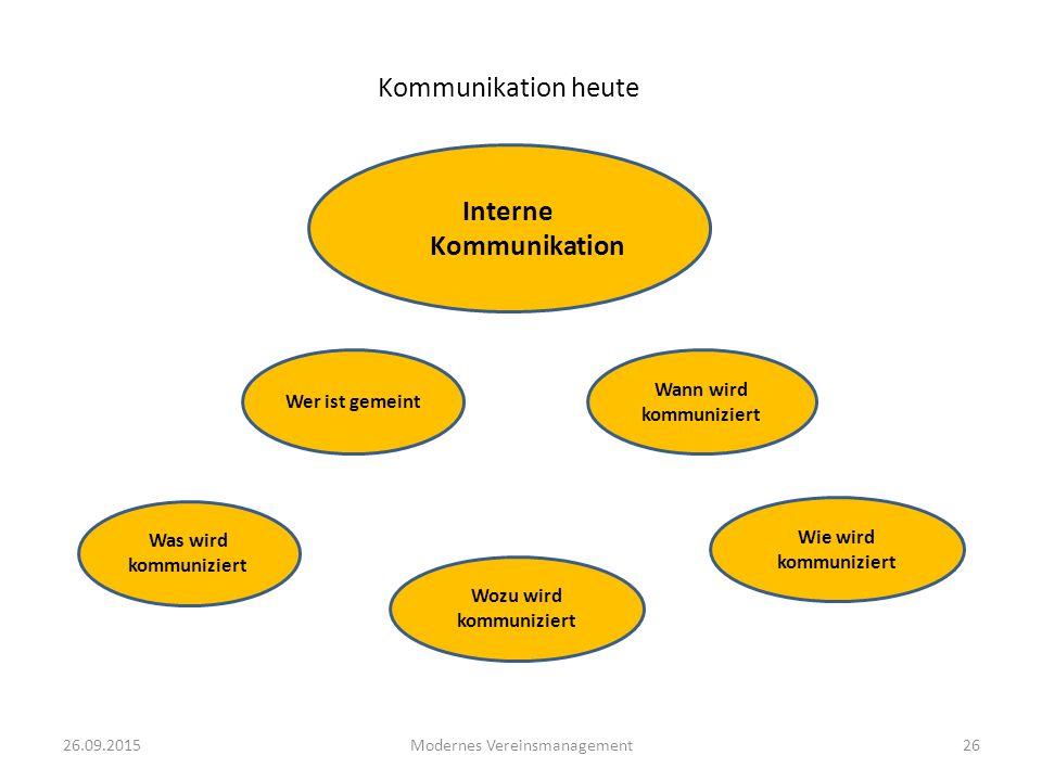 26.09.2015Modernes Vereinsmanagement26 Kommunikation heute Interne Kommunikation Wann wird kommuniziert Wer ist gemeint Was wird kommuniziert Wie wird