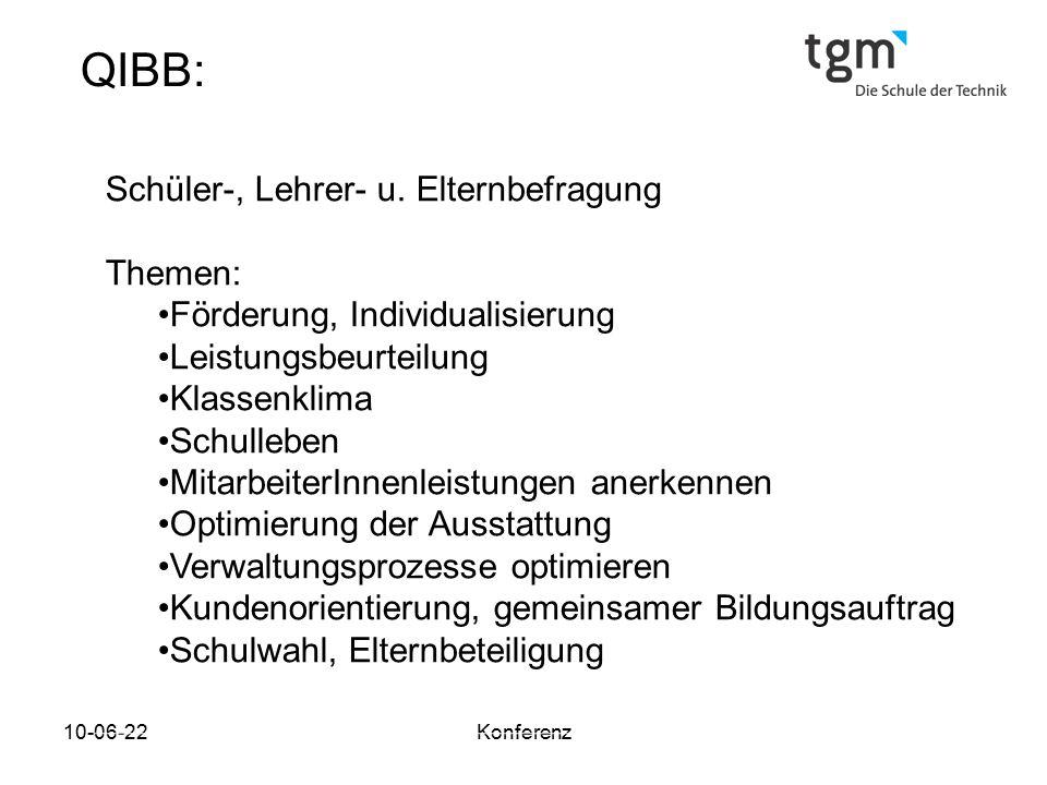 10-06-22Konferenz QIBB: Schüler-, Lehrer- u.