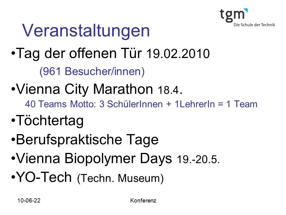 10-06-22Konferenz Veranstaltungen Tag der offenen Tür 19.02.2010 (961 Besucher/innen) Vienna City Marathon 18.4.