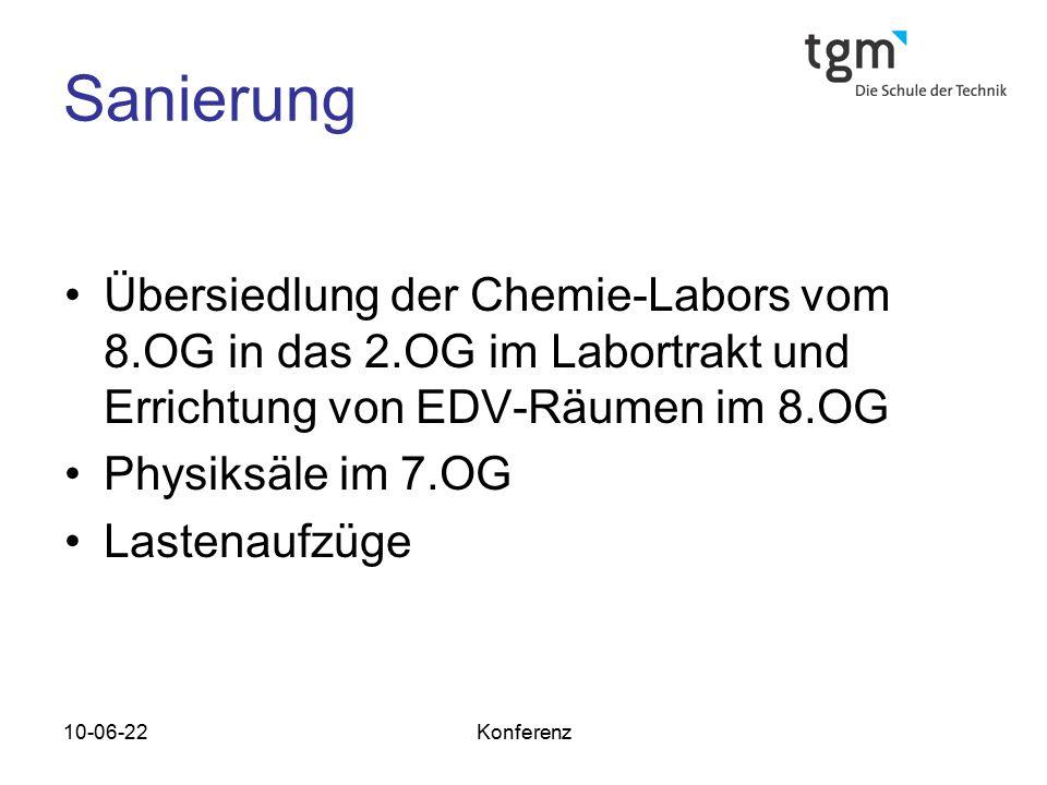 10-06-22Konferenz Sanierung Übersiedlung der Chemie-Labors vom 8.OG in das 2.OG im Labortrakt und Errichtung von EDV-Räumen im 8.OG Physiksäle im 7.OG Lastenaufzüge