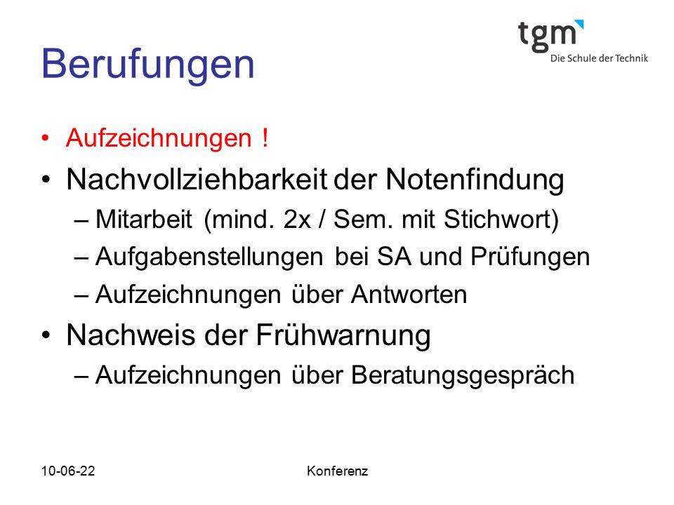 10-06-22Konferenz Berufungen Aufzeichnungen .