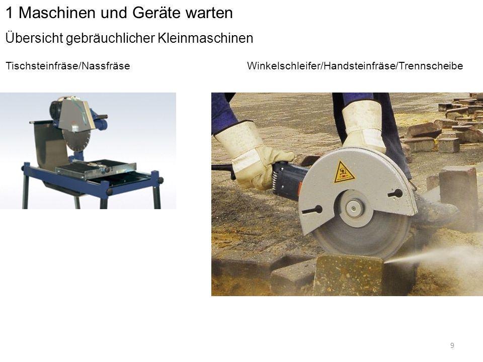 9 Tischsteinfräse/NassfräseWinkelschleifer/Handsteinfräse/Trennscheibe 1 Maschinen und Geräte warten Übersicht gebräuchlicher Kleinmaschinen