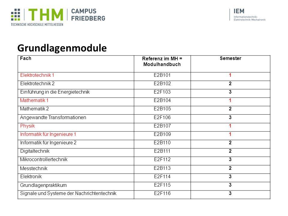FachReferenz im MH = Modulhandbuch Semester Elektrotechnik 1E2B1011 Elektrotechnik 2E2B1022 Einführung in die EnergietechnikE2F1033 Mathematik 1E2B104