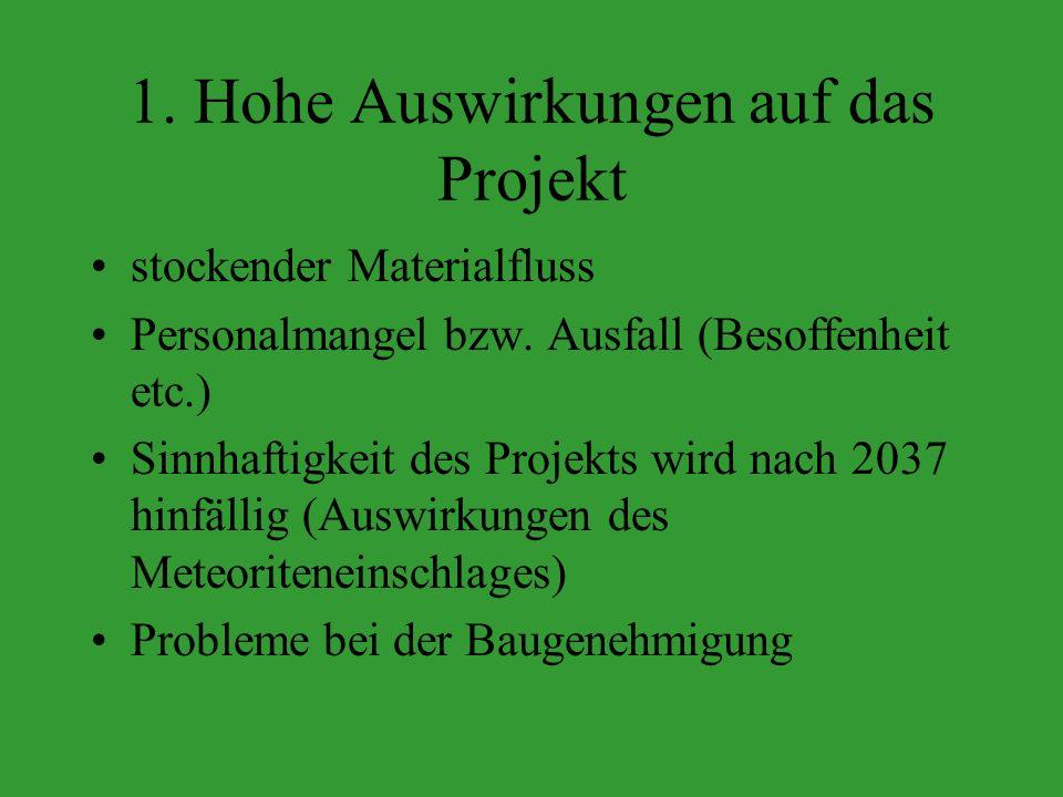 1. Hohe Auswirkungen auf das Projekt stockender Materialfluss Personalmangel bzw.