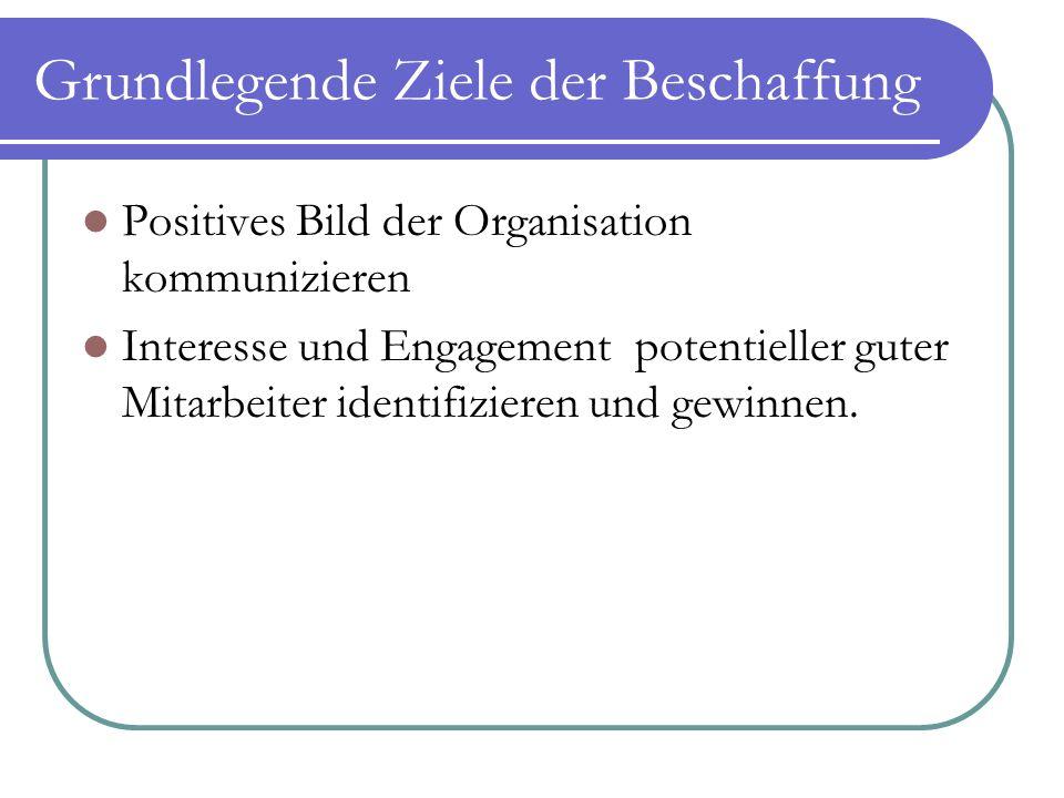 Grundlegende Ziele der Beschaffung Positives Bild der Organisation kommunizieren Interesse und Engagement potentieller guter Mitarbeiter identifiziere
