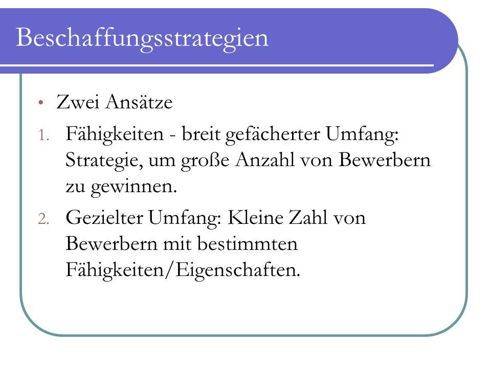 Beschaffungsstrategien Zwei Ansätze 1.
