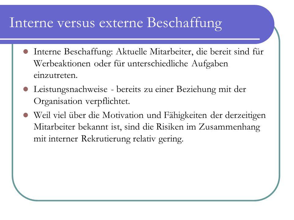 Interne versus externe Beschaffung Interne Beschaffung: Aktuelle Mitarbeiter, die bereit sind für Werbeaktionen oder für unterschiedliche Aufgaben ein
