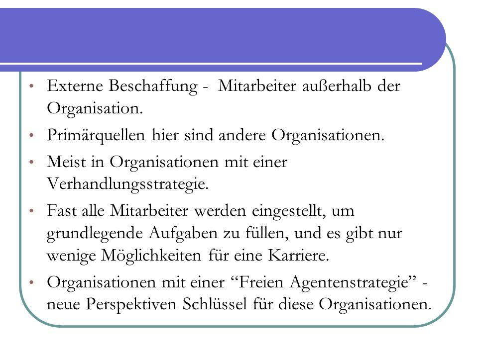 Externe Beschaffung - Mitarbeiter außerhalb der Organisation. Primärquellen hier sind andere Organisationen. Meist in Organisationen mit einer Verhand