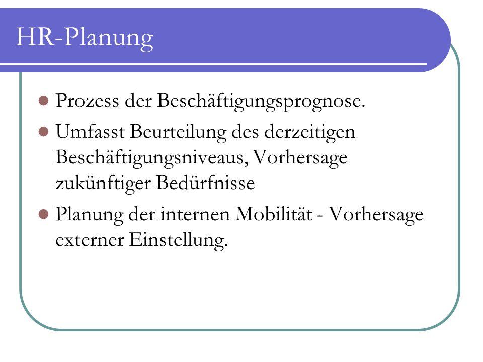 HR-Planung Prozess der Beschäftigungsprognose.