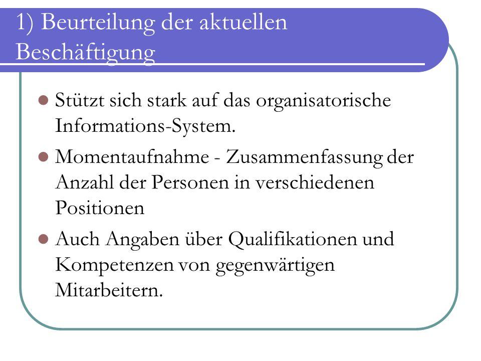 1) Beurteilung der aktuellen Beschäftigung Stützt sich stark auf das organisatorische Informations-System. Momentaufnahme - Zusammenfassung der Anzahl