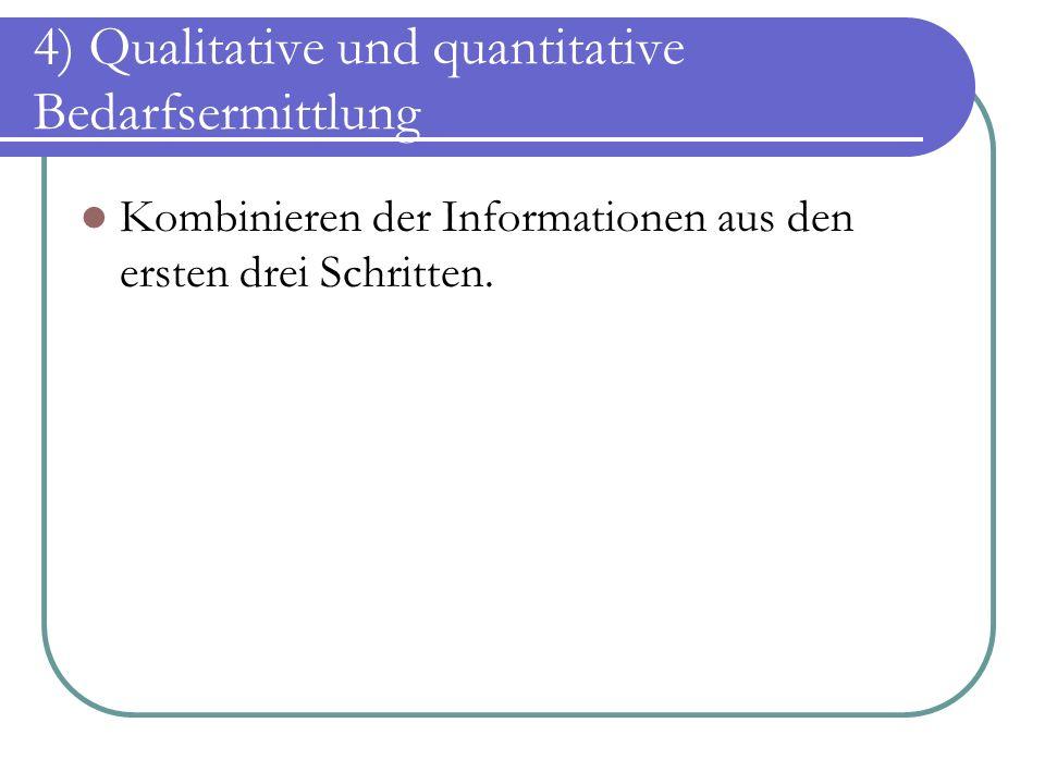 4) Qualitative und quantitative Bedarfsermittlung Kombinieren der Informationen aus den ersten drei Schritten.