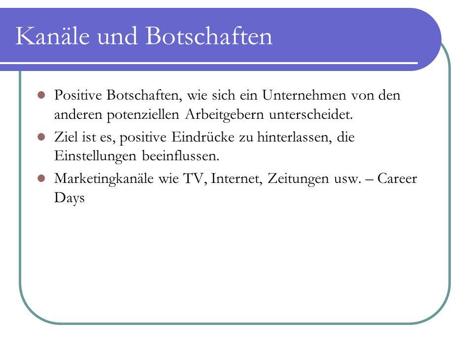 Kanäle und Botschaften Positive Botschaften, wie sich ein Unternehmen von den anderen potenziellen Arbeitgebern unterscheidet. Ziel ist es, positive E