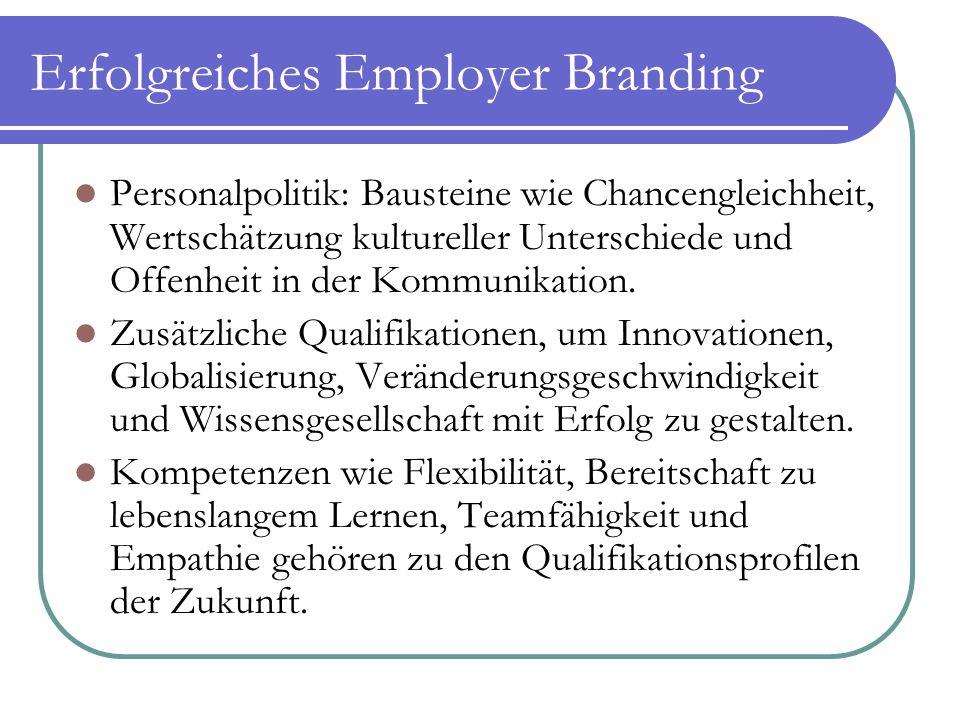 Erfolgreiches Employer Branding Personalpolitik: Bausteine wie Chancengleichheit, Wertschätzung kultureller Unterschiede und Offenheit in der Kommunikation.
